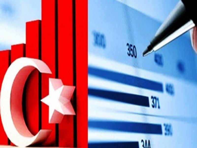 الاقتصاد التركي سجل نمواً بمعدل 6.7 % ...